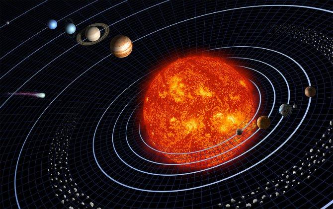карусель Солнечной системы